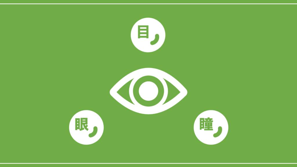 同じような意味の漢字攻略-【目】・【眼】・【瞳】