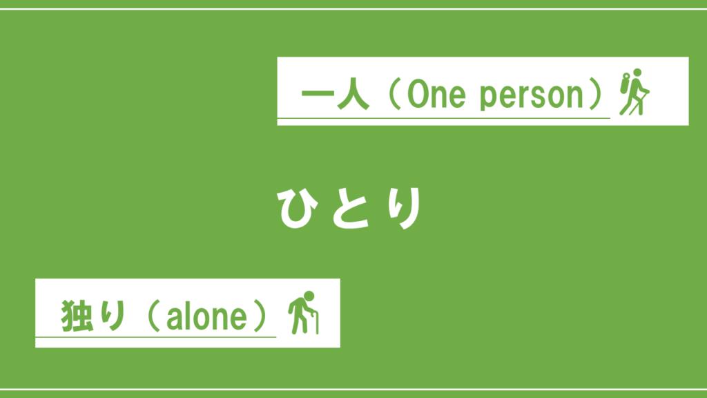 同じような意味の漢字攻略-【ひとり】